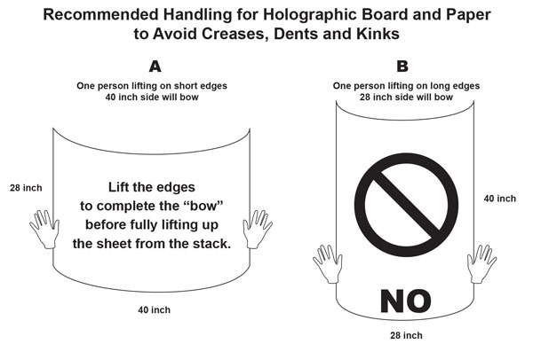 Paper Board Handling Instructions